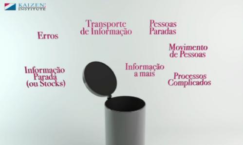 Os sete tipos de desperdícios em áreas administrativas
